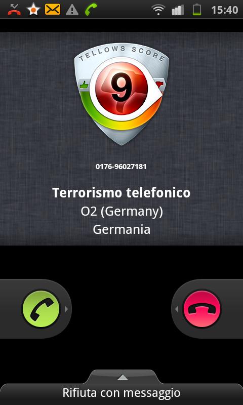 Caller Identification