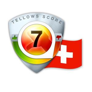 tellows Fritzbox Liste Österreich