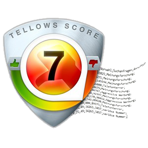 tellows scorelists csv