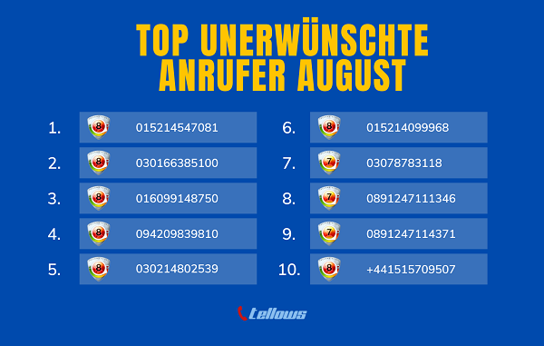 Top Anrufe August tellows